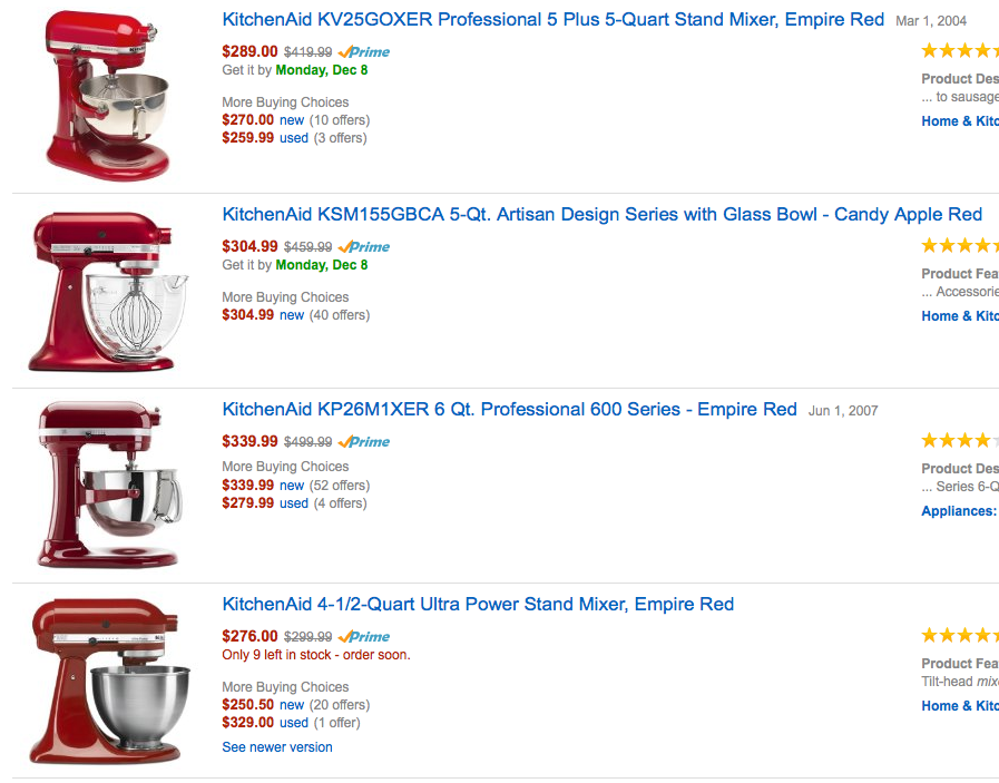 Candy Apple Red Kitchenaid Mixer Swistle